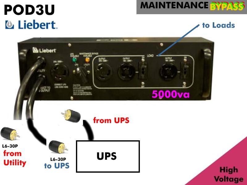 SBP5000RMT2U