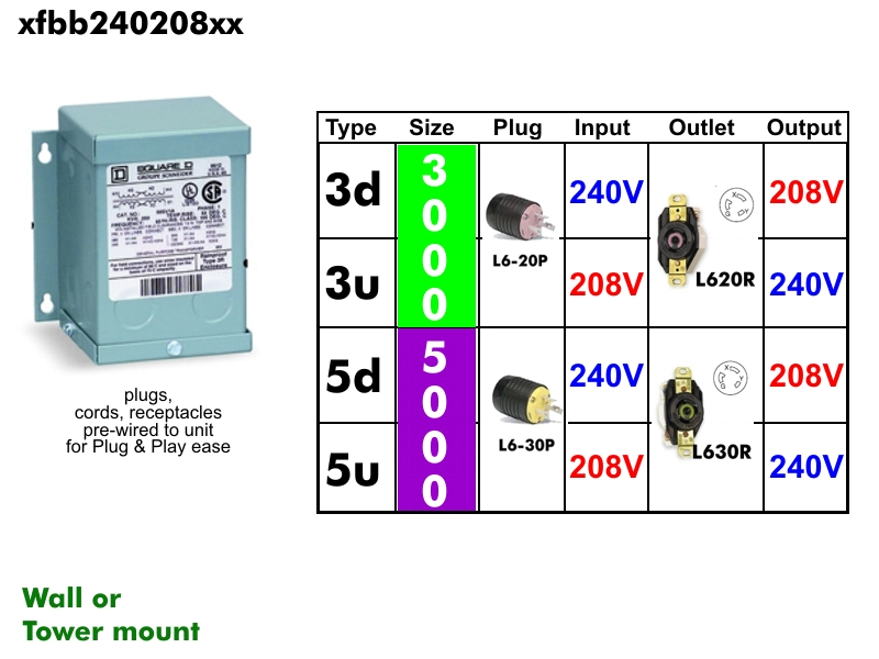 Buck Boost Transformer 208v 240v For Ups